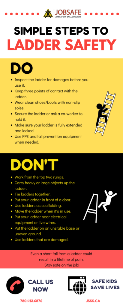describes ladder safety tips infographic